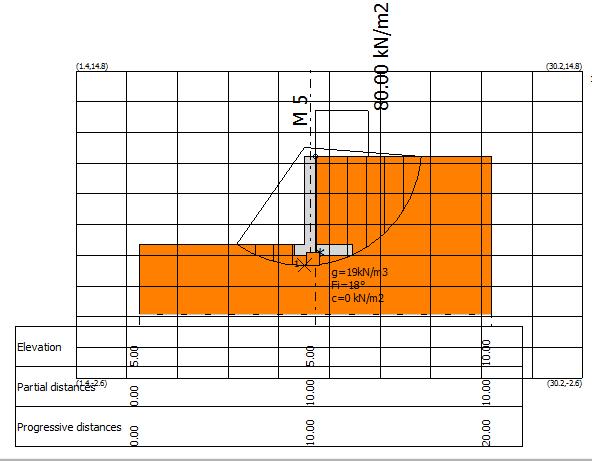 slope-model