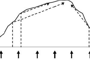 Profilo-topografico-schematico-rappresentativo-degli-effetti-di-rifrazione-delle
