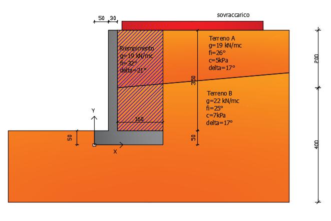 Progetto Muro Di Contenimento.Muri Di Sostegno E Nuove Norme Tecniche Per Le Costruzioni