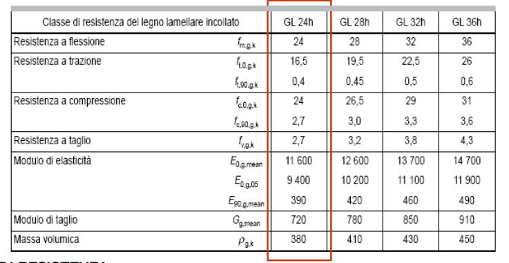 Peso specifico piastrelle 28 images calcolo strutture - Calcolo mq piastrelle ...