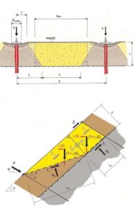 Mecanismul de alunecare a două corpuri