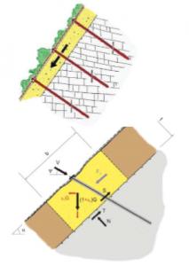 Investigarea corpurilor de formă cubică predispuse la alunecare
